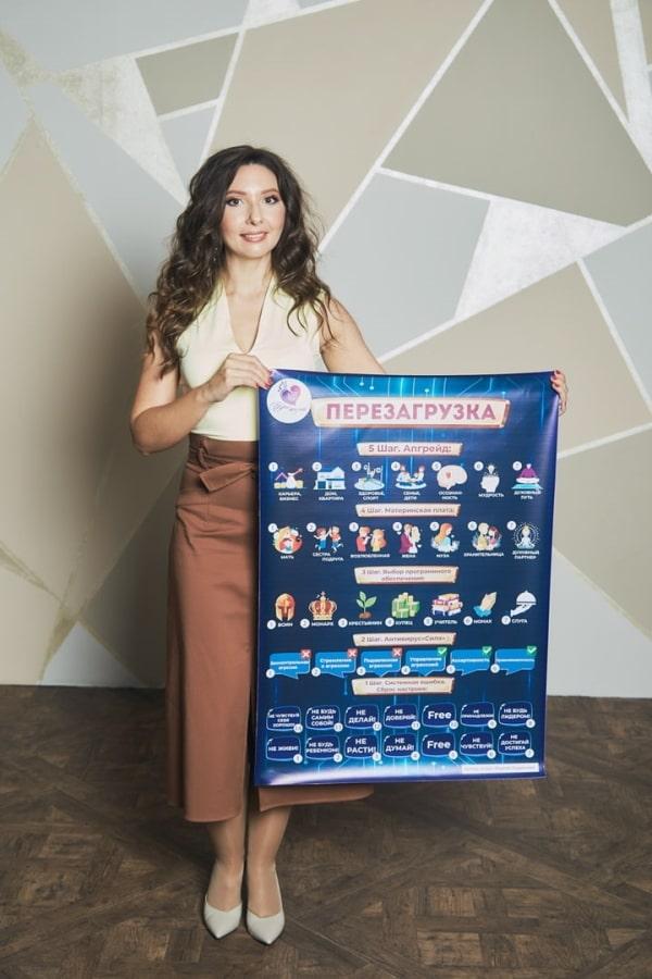 Мария Будякова игра Перезагрузка